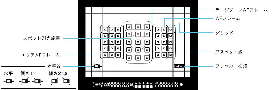 キヤノン Kiss X9iのビューファインダー