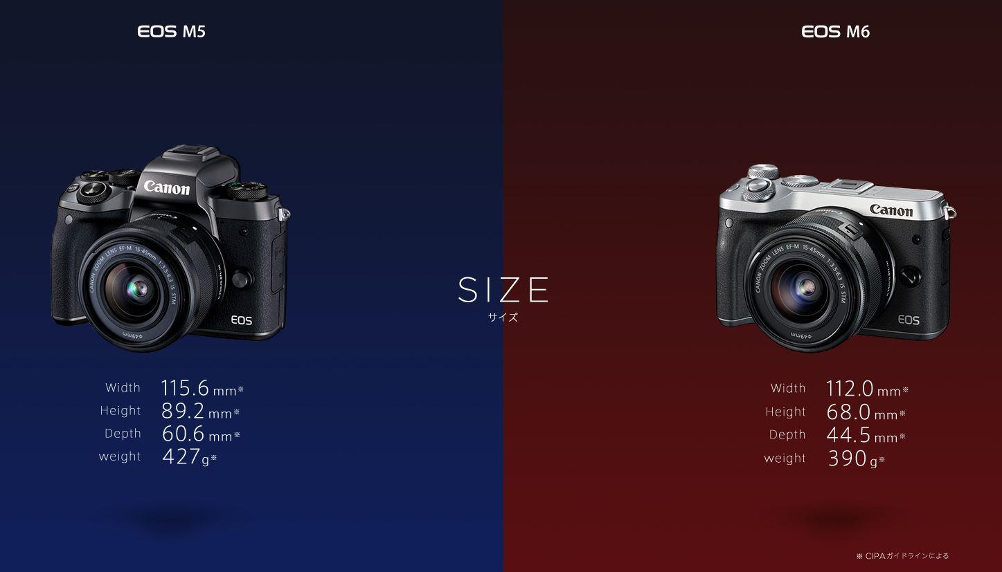 EOSM5とM6のサイズ比較