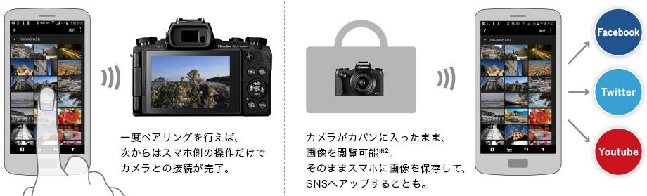 Bluetoothでカメラとスマホを常時接続状態に