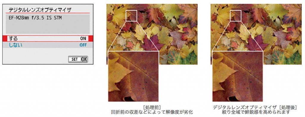 Digital Lens Optimizer