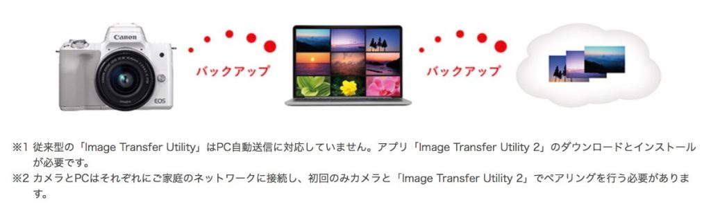 image transfer2
