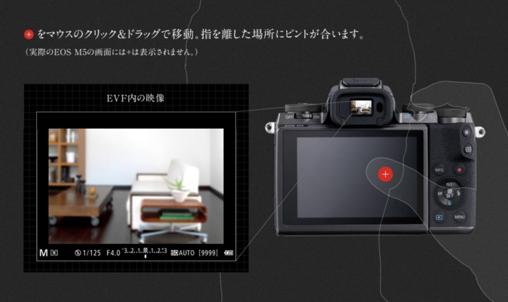 EOS M5の電子ビューファインダー