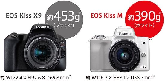 カメラのサイズ・質量比較 EOS Kiss M EOS Kiss X9