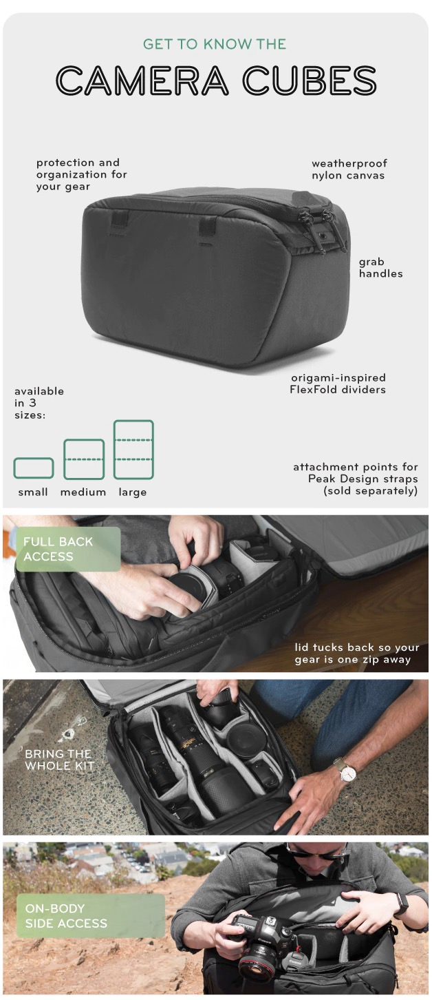 Camera Cubes Peak Design カメラキューブズ 機能・特徴
