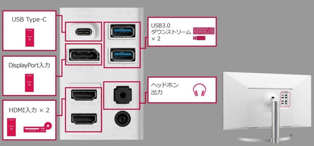LG「27UK850-W 」の入力端子・出力端子