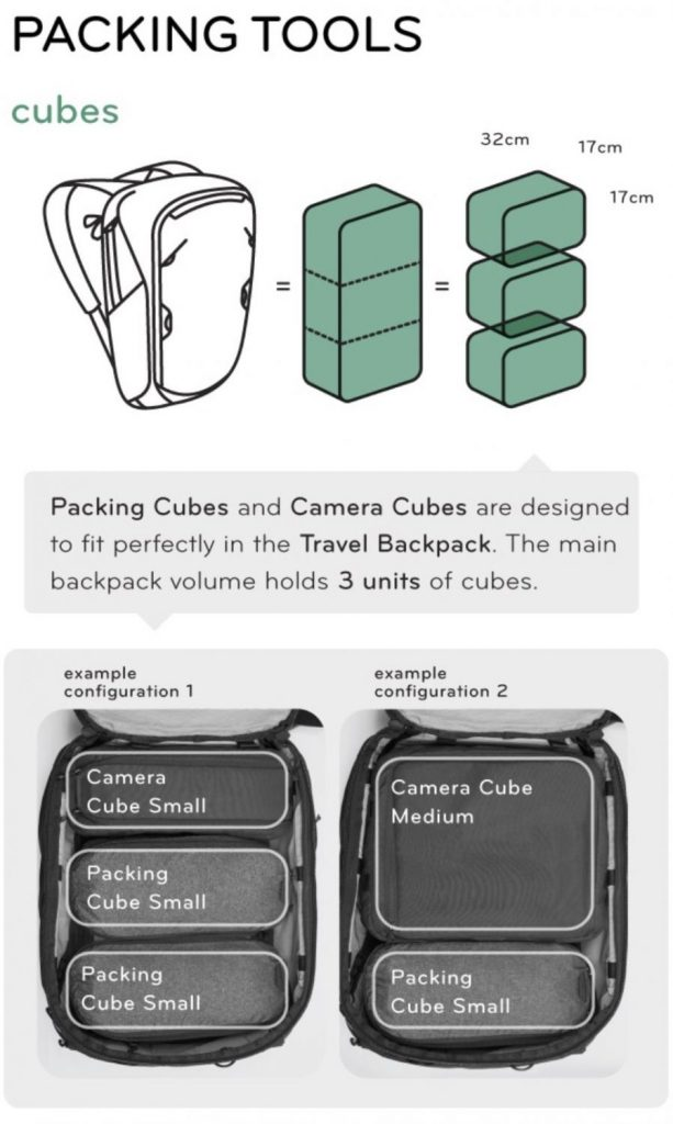 ピークデザイン カメラキューブとトラベルバックパックのサイズ比較