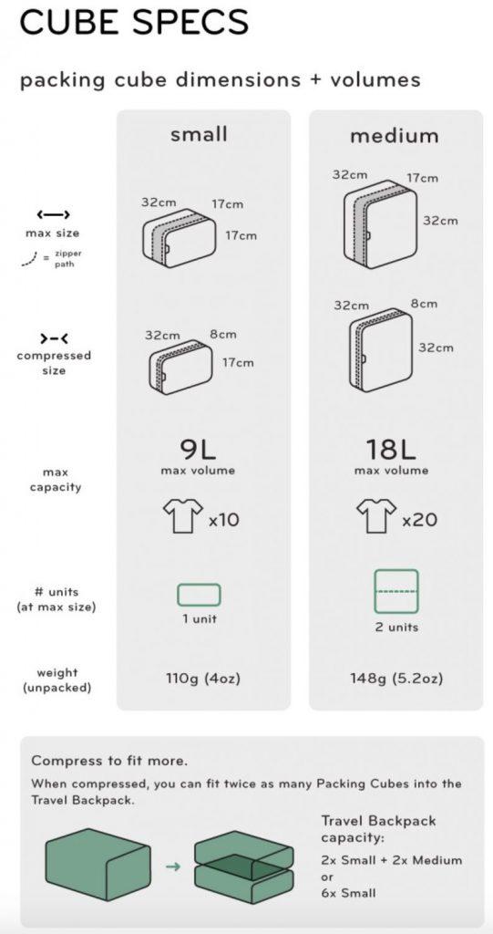 ピークデザイン パッキングキューブのサイズ