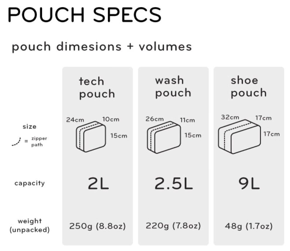 ピークデザイン テックポーチ ウォッシュポーチ シューポーチのサイズ