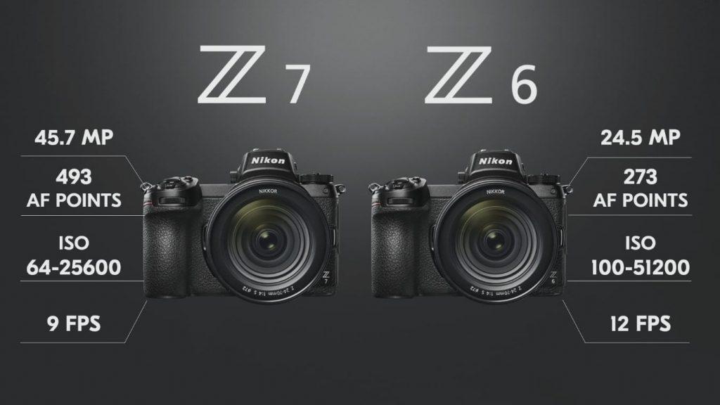ニコンフルサイズミラーレスカメラ Z7 Z6