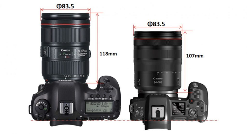EF24-105mm F4L IS II USMとRF 24-105mm F4L IS USMのサイズ比較