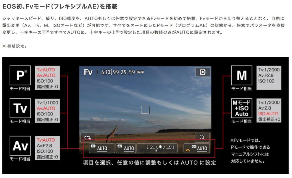 EOS Rの新露出モード Fvモード フレキシブルAE