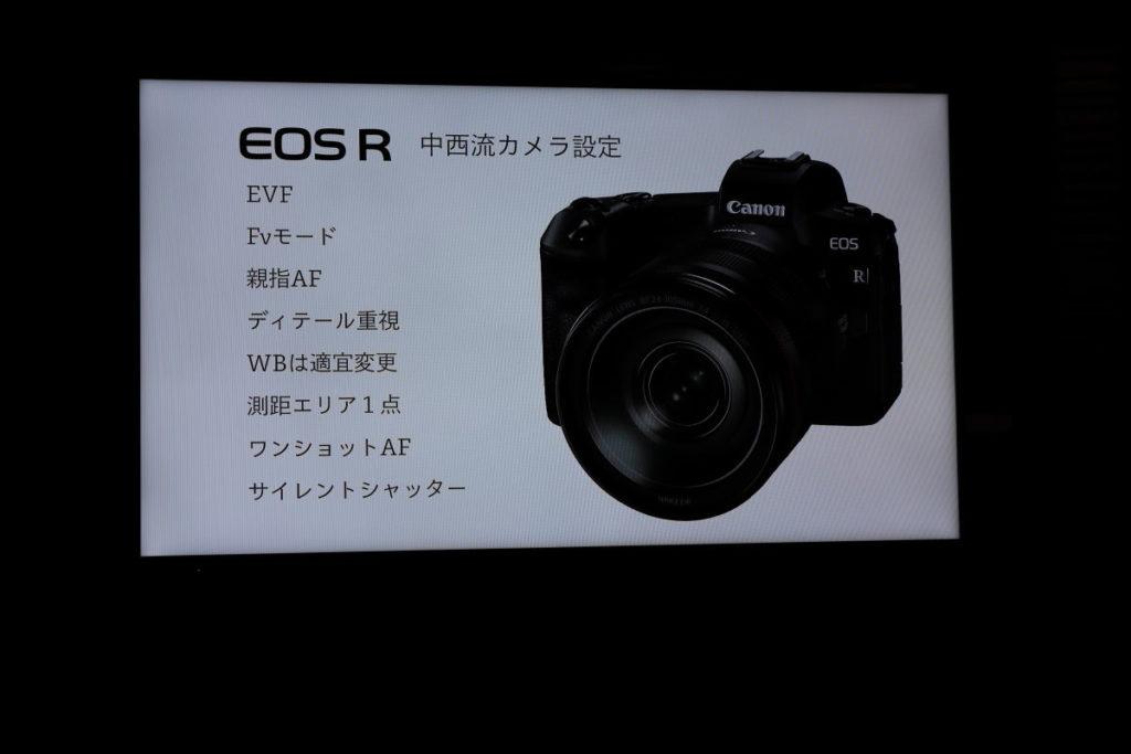 写真家の中西敏貴さんのEOS Rカスタマイズ