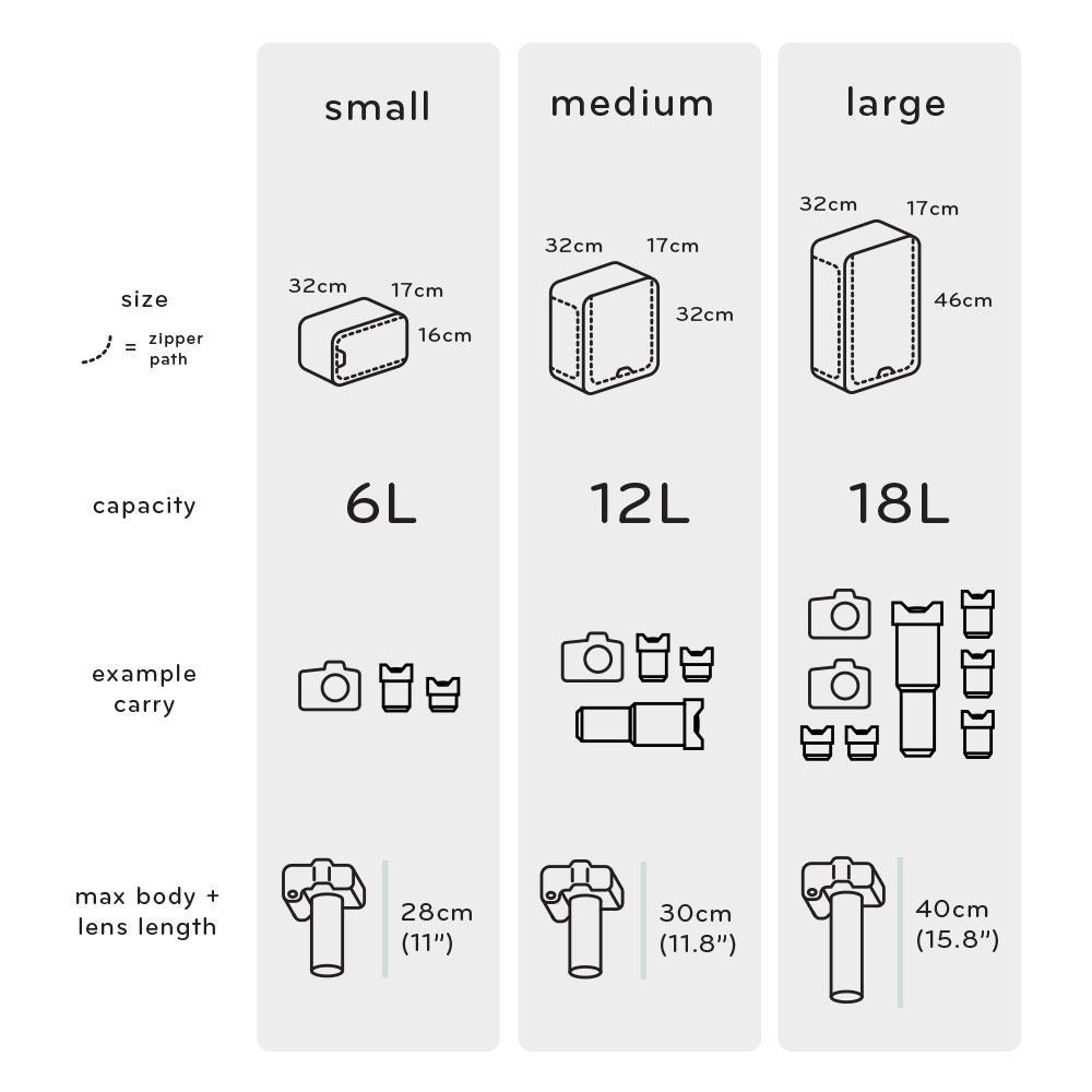 カメラキューブのサイズと内容量
