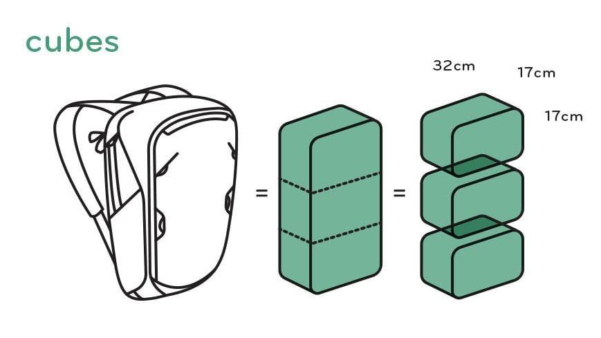 トラベルバックパック ユニットの図解
