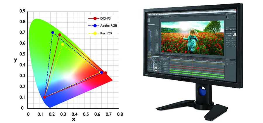 BenQ PV270の広い色空間 広色域ディスプレイ