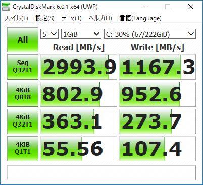 CrystalDiskMark DAIV-NG5500H2-M2SH2 SSD ベンチマーク