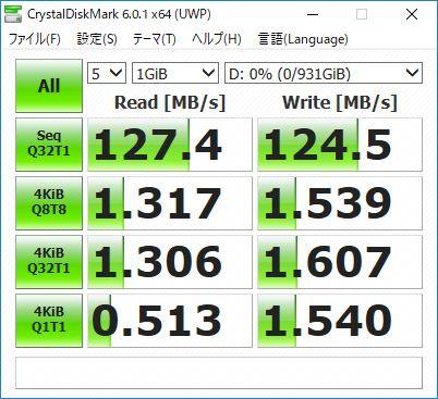 CrystalDiskMark DAIV-NG5500H2-M2SH2 HDD ベンチマーク