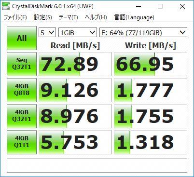 CrystalDiskMark DAIV-NG5500H2-M2SH2 SDカードリーダー ベンチマーク