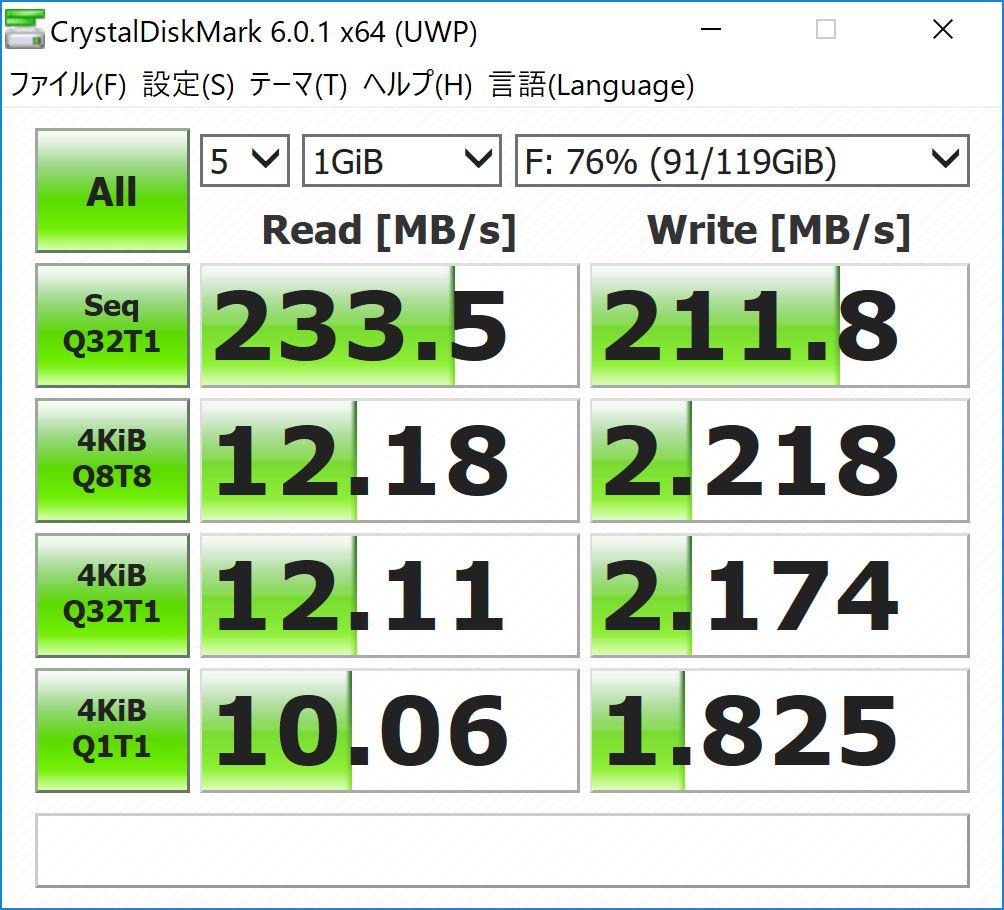 CrystalDiskMark SENSE-15QX094-i7-RNRVI-DevelopRAW SDカードリーダー ベンチマーク