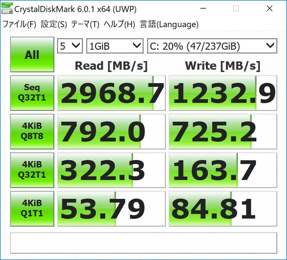 CrystalDiskMark SENSE-15QX094-i7-RNRVI-DevelopRAW M.2 SSD ベンチマーク