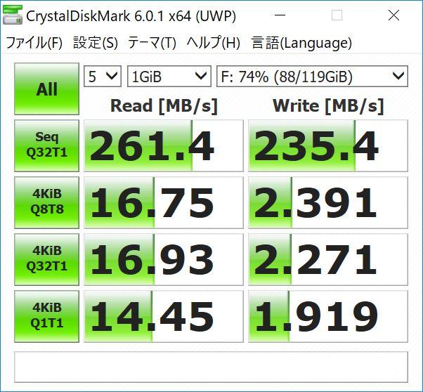 CrystalDiskMarkベンチマーク DAIV-NG7510S2-M2SH2 M.2 SDカードリーダー