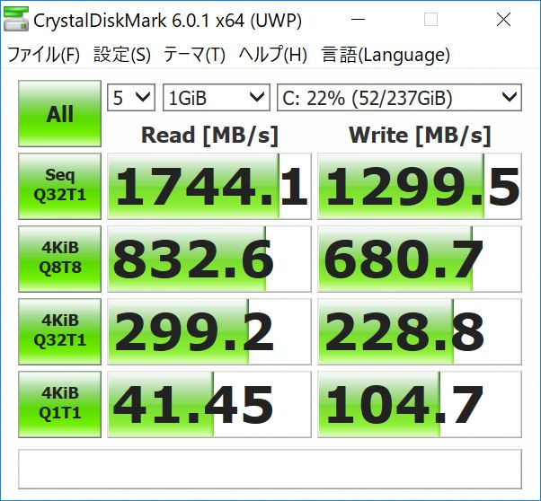 CrystalDiskMarkベンチマーク DAIV-NG7510S2-M2SH2 M.2 SSD