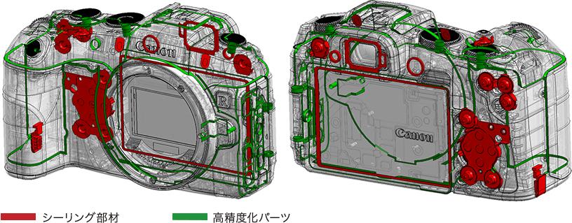 EOS RPの防塵防滴機構