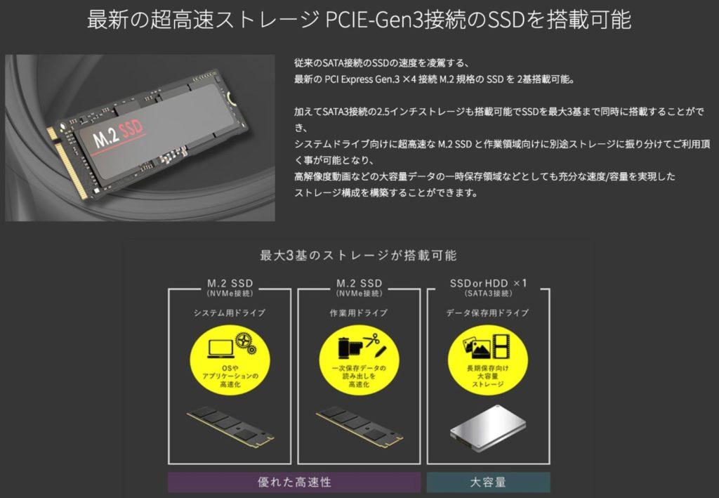 NVMe対応のM.2 SSD 最大3基搭載可能