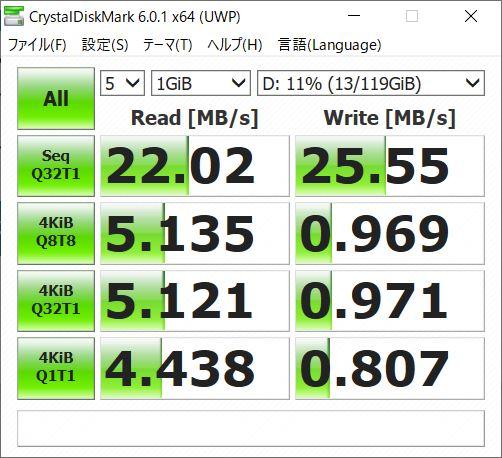 CrystalDiskMark DAIV-NG5720S1-SH2 SDカードリーダー ベンチマーク