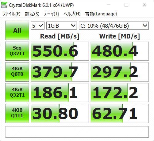 CrystalDiskMark DAIV-NG5510M1-S5 SSD ベンチマーク