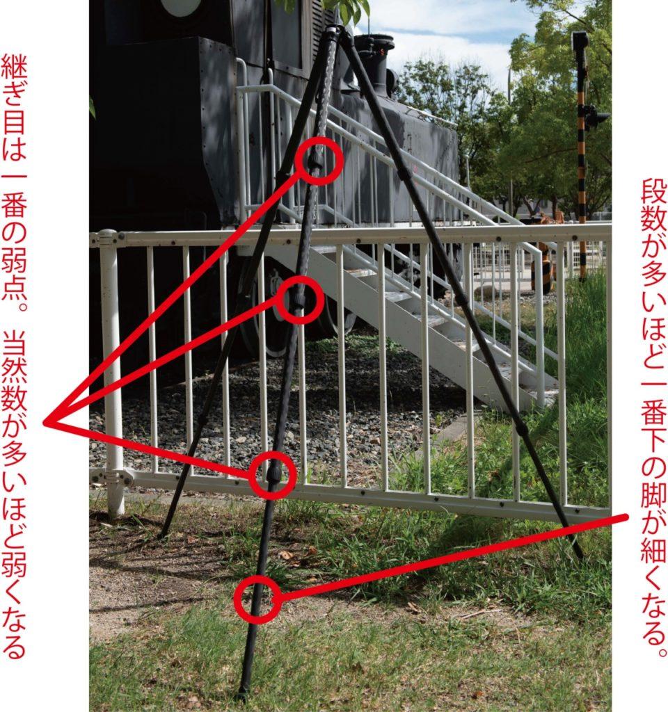 三脚の構造・段数に関する解説