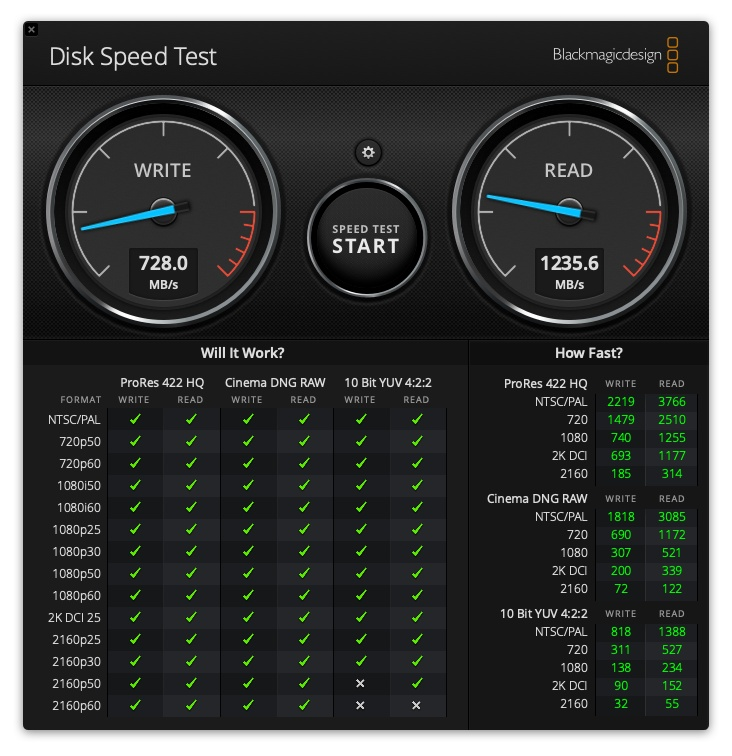 Blackmagic Disk Speed Test アップルMacBook Proのスコア