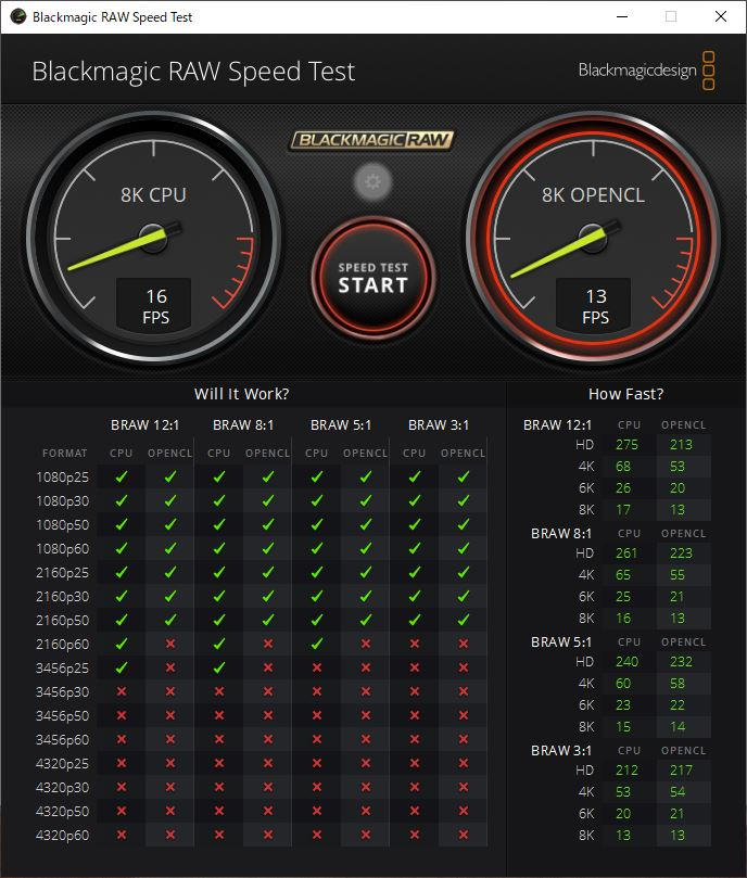 Blackmagic RAW Speed Test DAIV 3Nのスコア