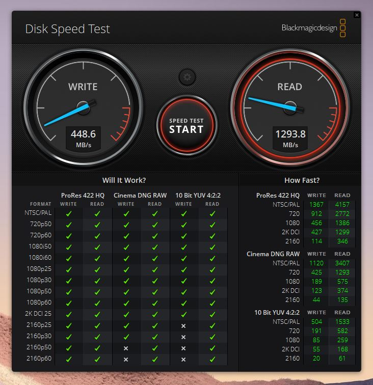 Blackmagic Disk Speed Test DAIV 4Nのスコア