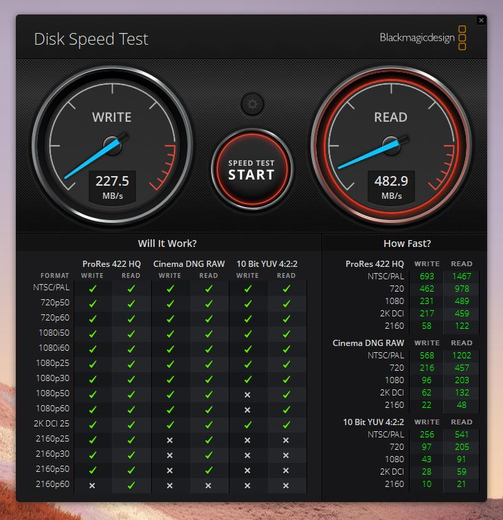 Blackmagic Disk Speed Test DAIV 5Dのスコア