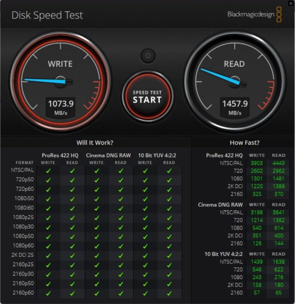 Blackmagic Disk Speed Test DAIV 5Nのスコア