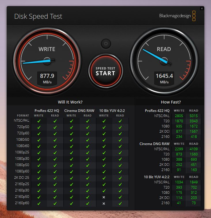 Blackmagic Disk Speed Test DAIV 5Pのスコア