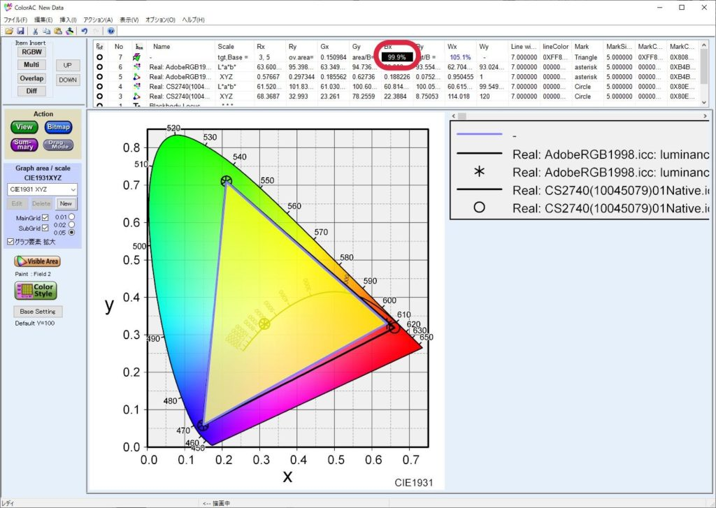 EIZO CS2740の色域 AdobeRGBのカバー率