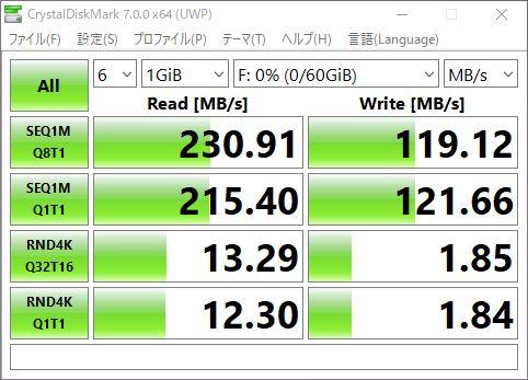Lexar レキサー SDカード データ書き込み速度と読み取り速度 CrystalDiskMark