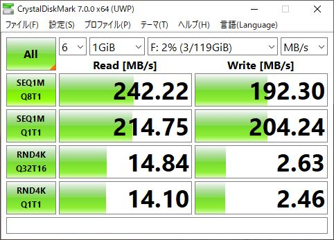 PC内蔵のSDカードリーダーの速度 Crystal Disk Mark