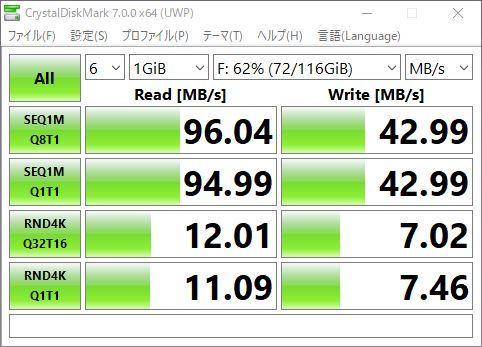 Transcend SDカード データ書き込み速度と読み取り速度 CrystalDiskMark