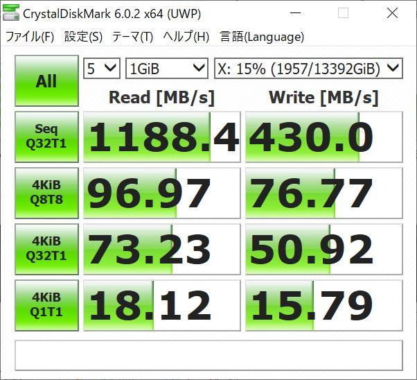 CrystalDiskMark Ver.6 NASの速度 Synology 10GbE HDD RAID5の場合
