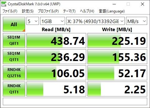 Crystal Disk Mark ver.7 NASの速度 Synology 10GbE HDD RAID5の場合