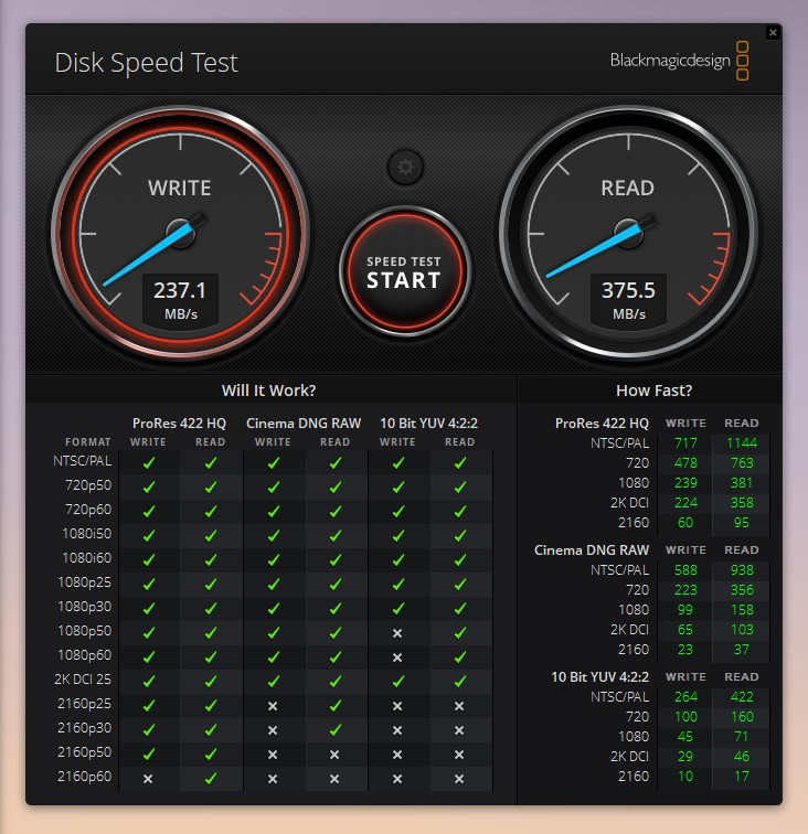 Blackmagic Disk Speed NASの速度 Synology 10GbE HDD RAID5の場合